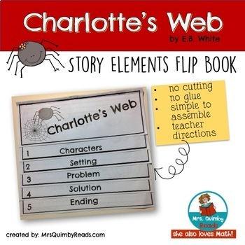 Charlotte's Web flip book, book compaion, MrsQuimbyReads