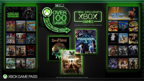 Xbox Game Pass – mai stato così ricco