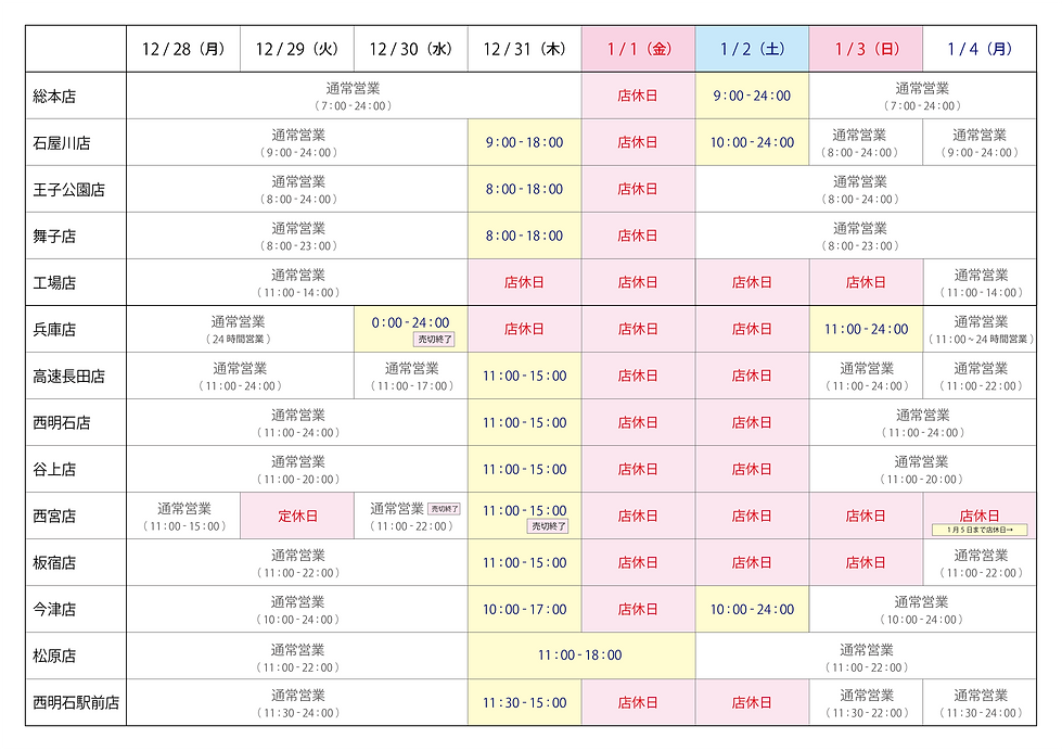 opening-hours-chart.png