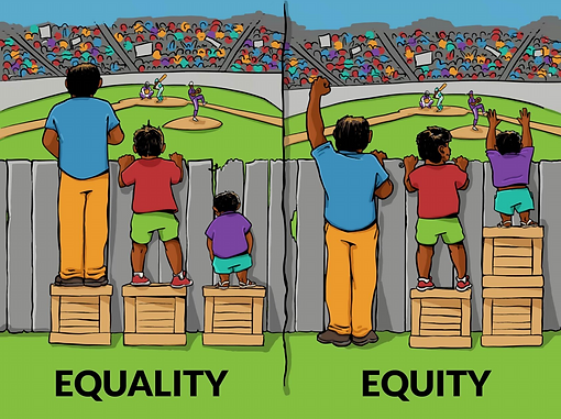 The Covid-19 Vaccination and Equity