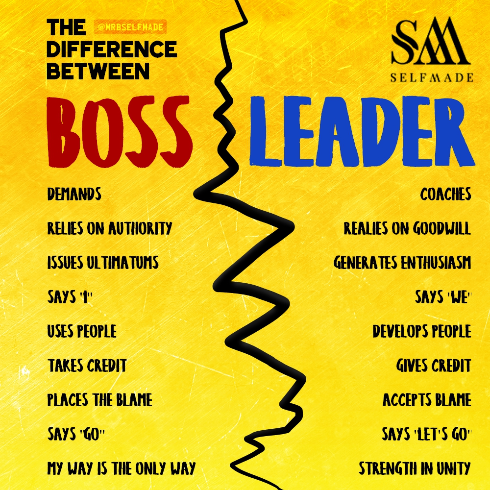 """Boss Vs Leader"""