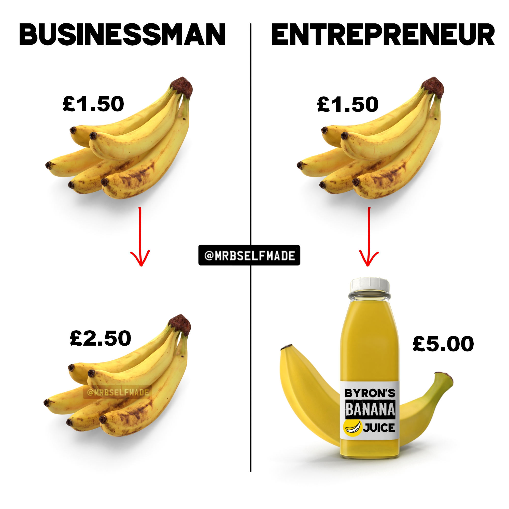 """Businessman Vs Entrepreneur"""