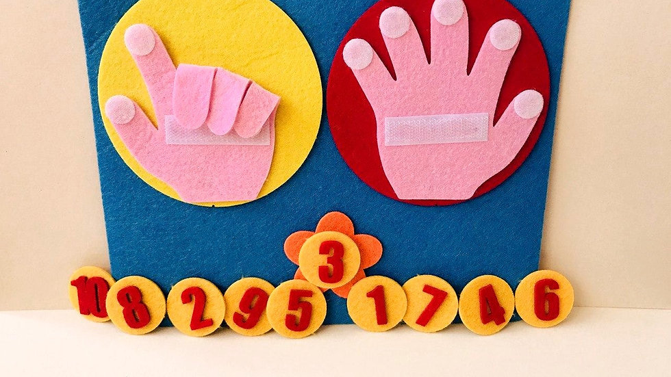 Math Toy Counting by Fingers