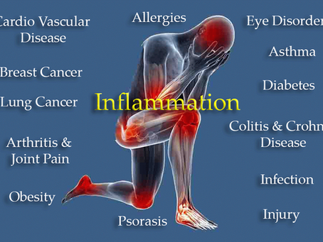 Inflammation and Pain Calm Down !