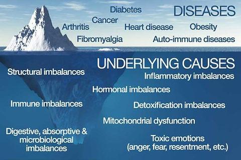 disease.jpg