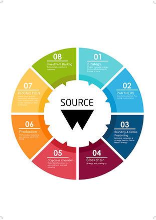 W-SOURCE-Pie-Visual-.jpg for WiX 1920.jpg