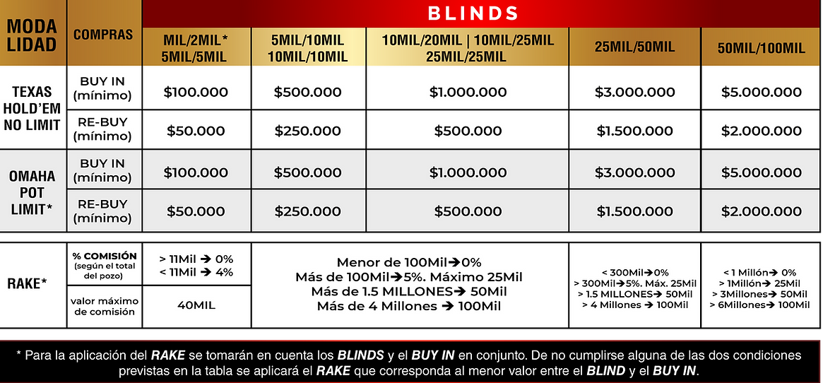 STAKES MASTERS POKER ROOM CARTAGENA.png
