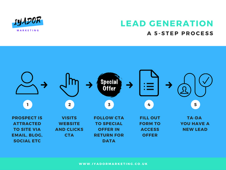 Lead Generation: A Beginner's Guide to Generating Business Leads