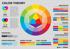 Teaching Color Theory