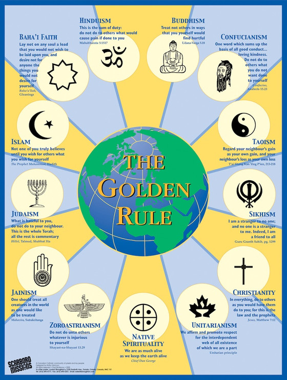 The Golden Rule in Major Religion