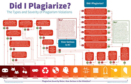 Infographic_Did-I-Plagiarize.jpg