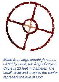 Angel Canyon Circle