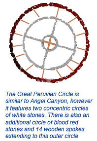 Great Peruvian Circle
