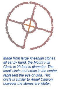 Mt. Fuji Circle