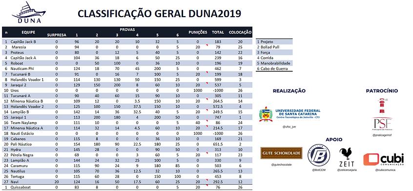 Classificação_Final.PNG