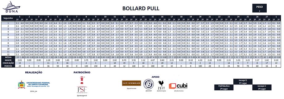 Bollard Pull.PNG