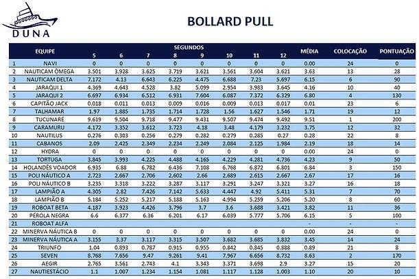 Bollard Pull.jpeg