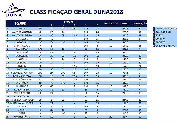 Classificacao geral.jpeg