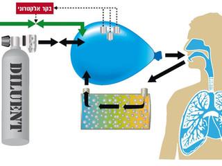 כיצד עובדת מערכת נשימה סגורה