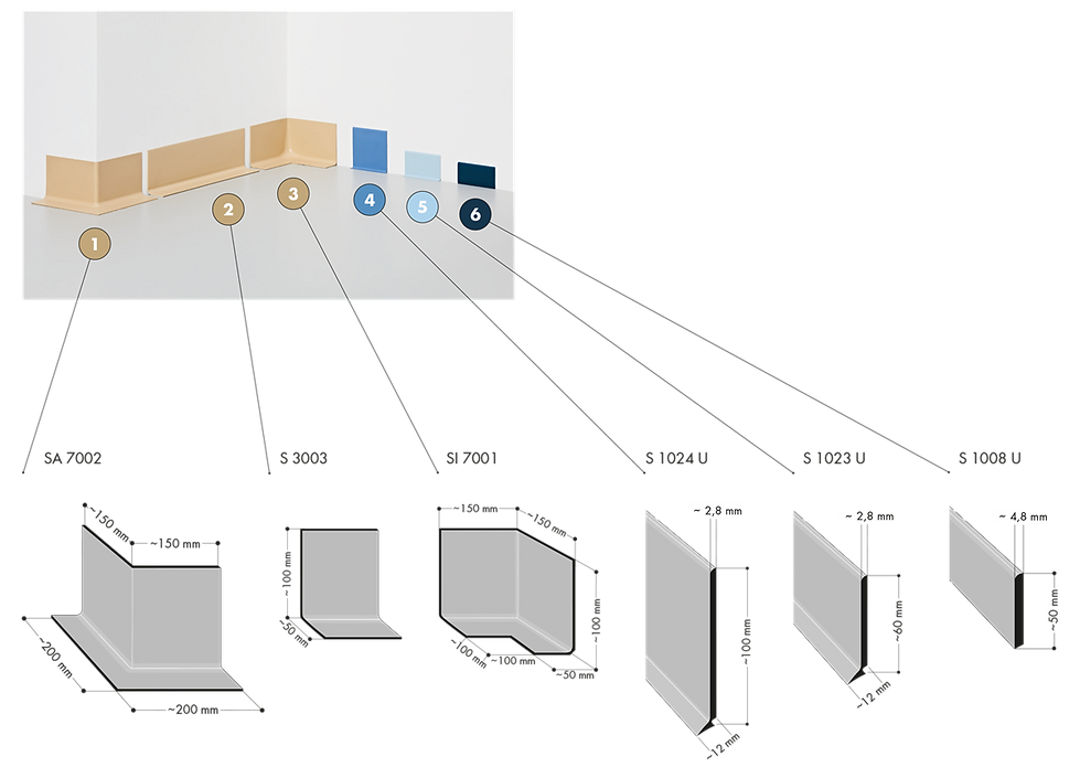 nora_skirtings_and_angles_overview.png