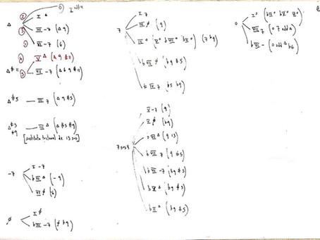 Armonía de Jazz - Estudio Sistemático Grupos 1 y 2