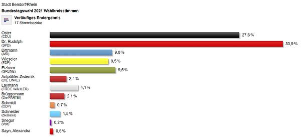 Grafik 3.PNG