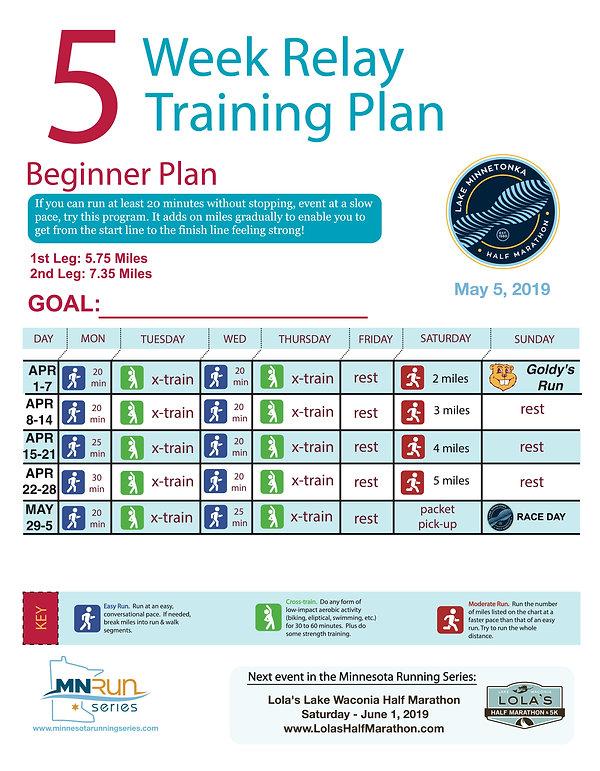 Relay Training Plan.jpg