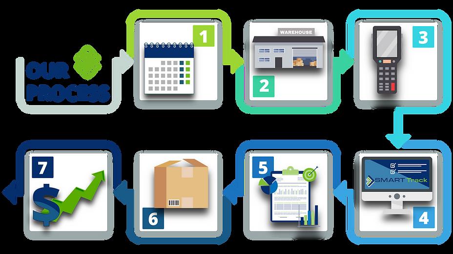AssetInventory_Process.png