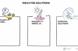 idas for solutions.png