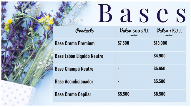 Bases para cosmética natural