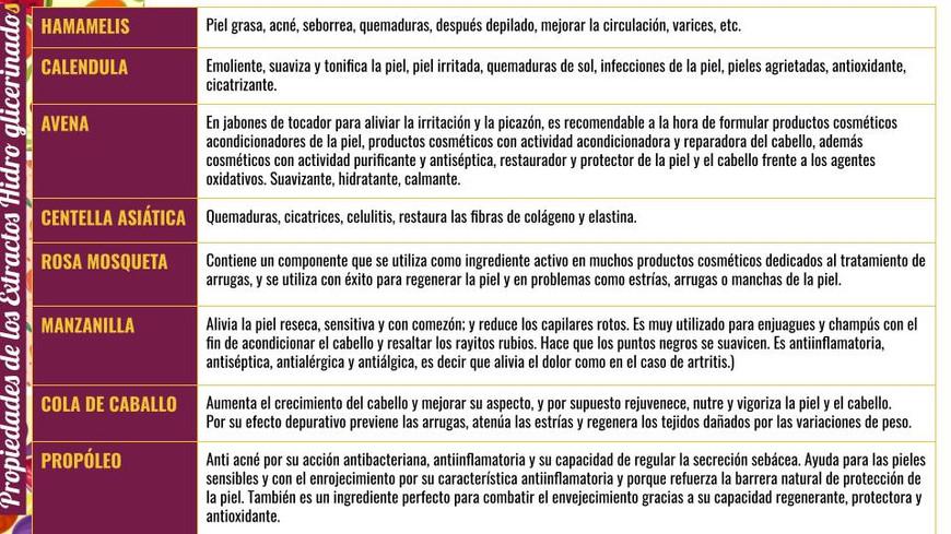 CATALOGO SORORITÉ INSUMOS 05_2021 - 08_2021  (16) copia.jpg