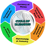 cycle-of-blessings-5.png
