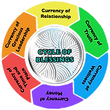cycle-of-blessings-2.png