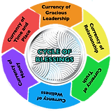 cycle-of-blessings-1.png