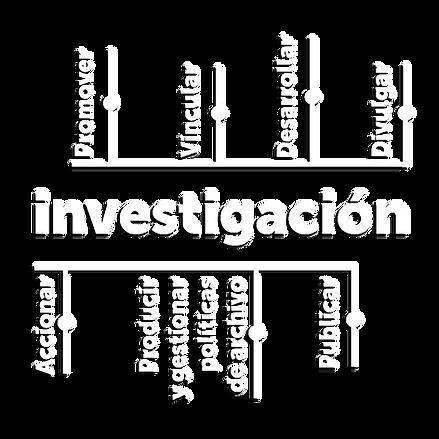 investigacionescentro147.png