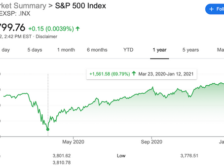 Why is the stock market defying economic reality? The Federal Reserve.