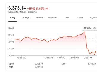 Trump tweets 'stop negotiating' stimulus bill, tanks stock market