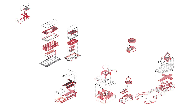 Evolution of Religious Architecture