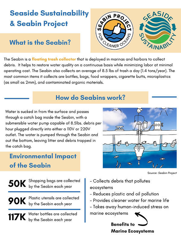 Seabin Posters.png