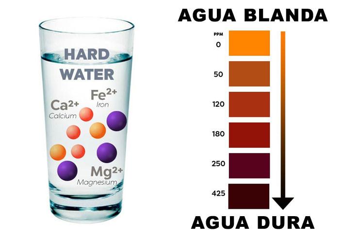 agua-blanda