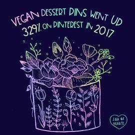 vegan dessert pins.jpg