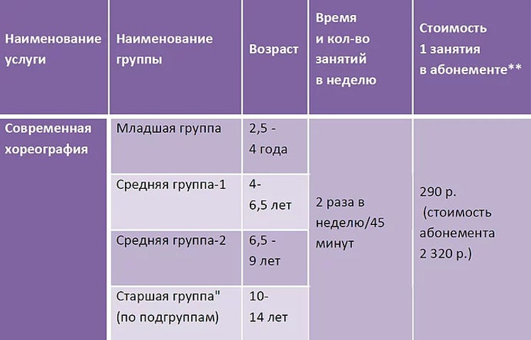 современная хореография.jpg
