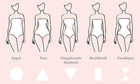 modellen-lichaam.jpg