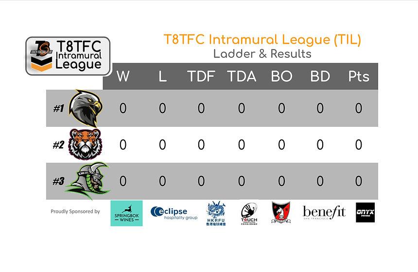 T8 Touch Football Club TIL ladder.jpg
