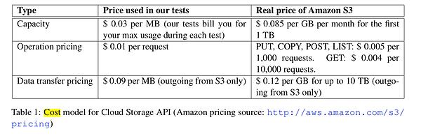 cloud cost.png