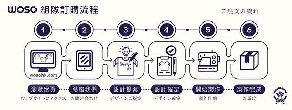 訂購流程_02.jpg