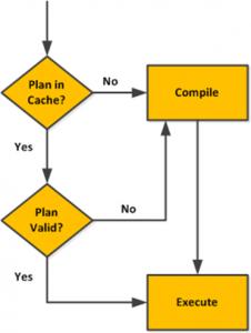 plan-caching
