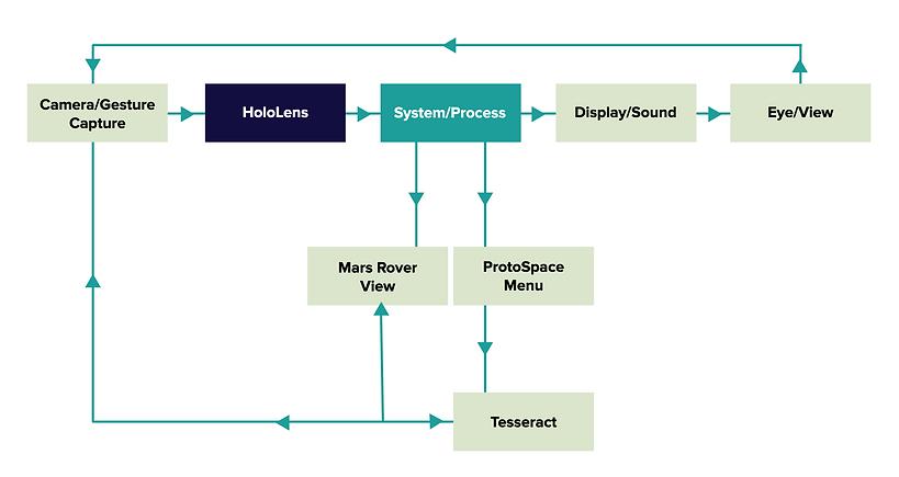 jpl-system-diagram.png