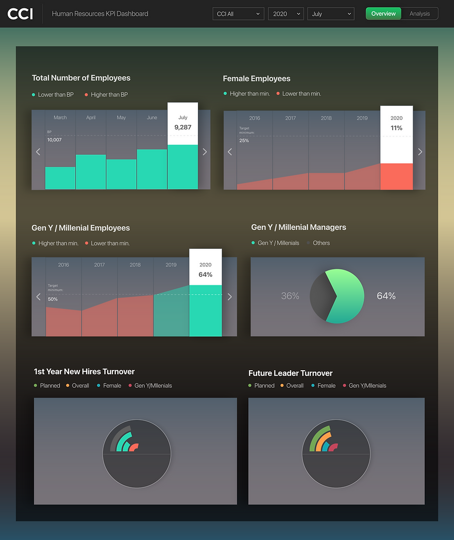hr-kpi-dashboard-01.png