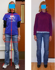 Posture Analysis shows weak & strong body mechanics